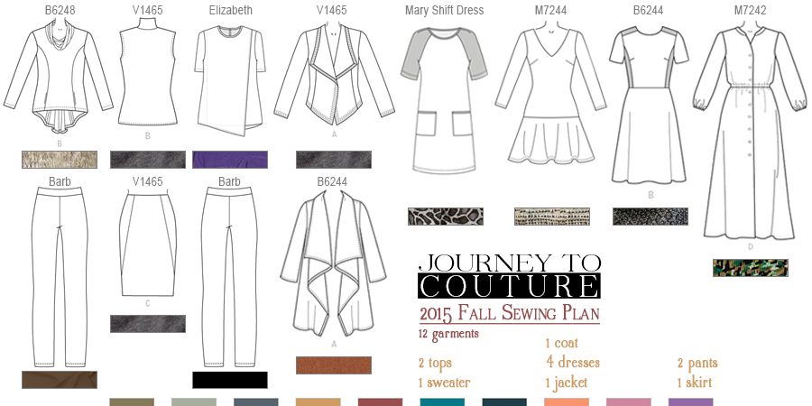 2015 Fall Sewing Plan Storyboard